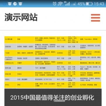个人网站博客文章新闻资讯帝国CMS整站自适应HTML5响应式手机模板